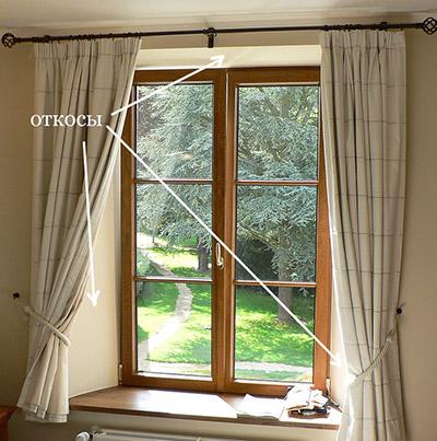 что такое оконный откос, термин откос, части окна